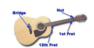 Fret-Diagram2